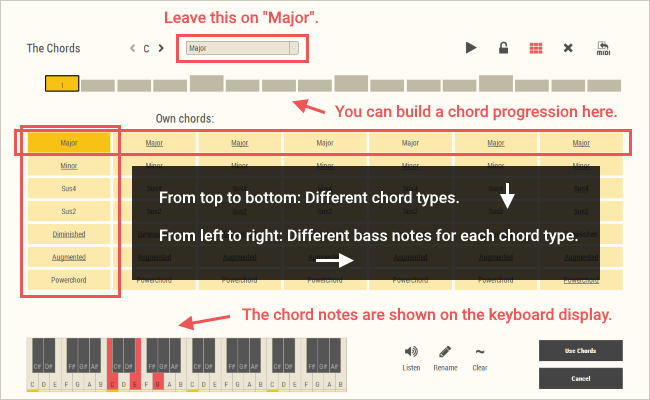 The Big Chords Guide For Electronic Musicians